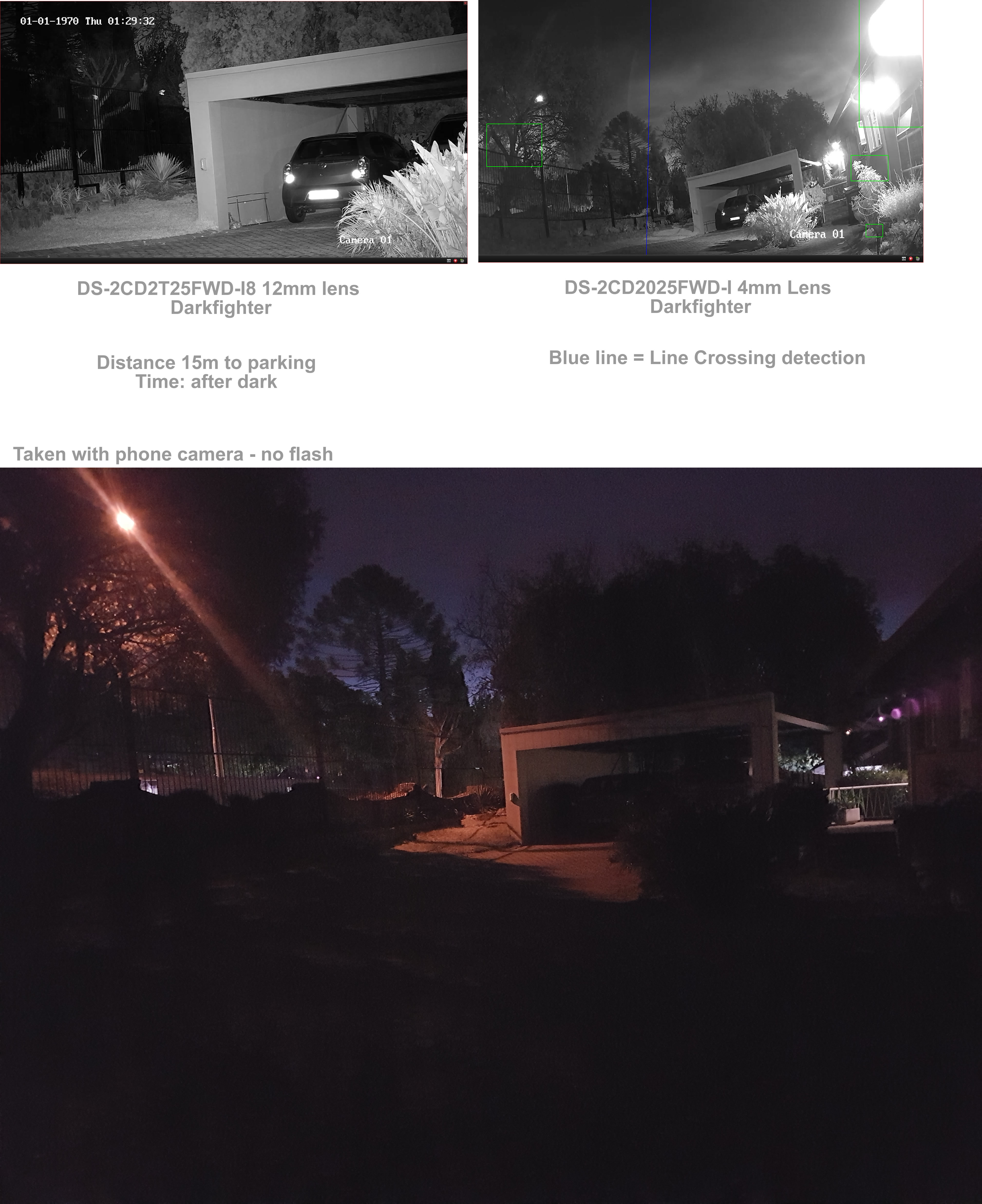 hikvision difference with 4mm and 12mm lens